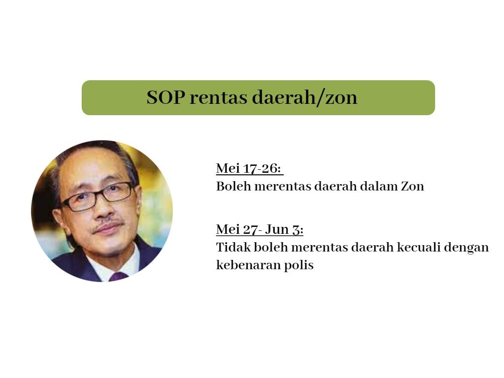 Kerajaan Sabah membenarkan rentas daerah dalam zon bermula Mei 17 sehingga 26. Walau bagaimanapun, larangan dikuatkuasakan semula sehingga jun 3