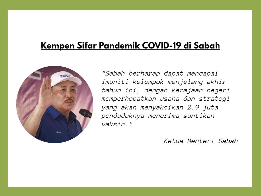 kempen sifar covid-19 di Sabah